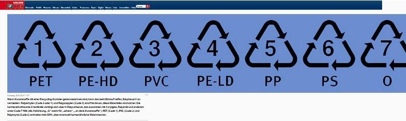 plastic-signs